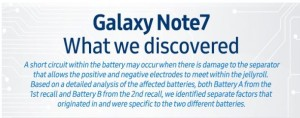 Note 7-1